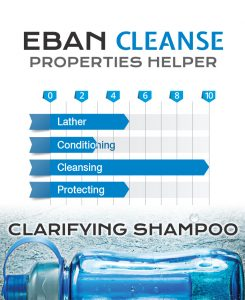 EBAN Infuse Clarifying Shampoo properties helper