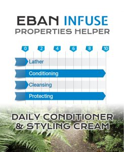 Eban Infuse Daily Conditioner & Styling Cream