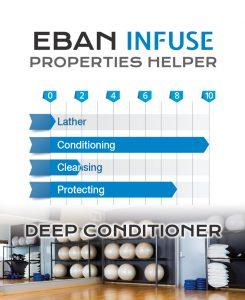 EBAN Infuse Deep Conditioner properties helper