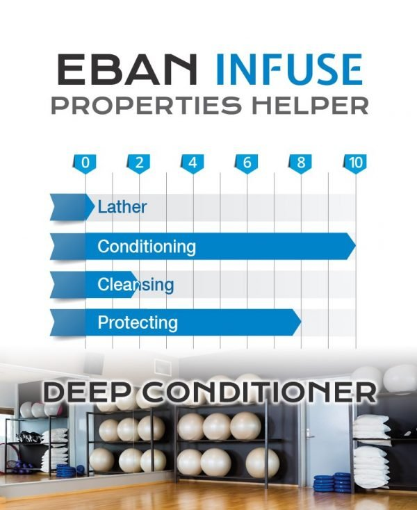 EBAN Infuse Deep Conditioner properties helper